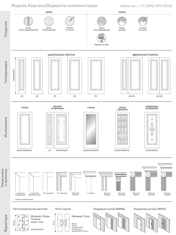 Комплектация дверей Корсика